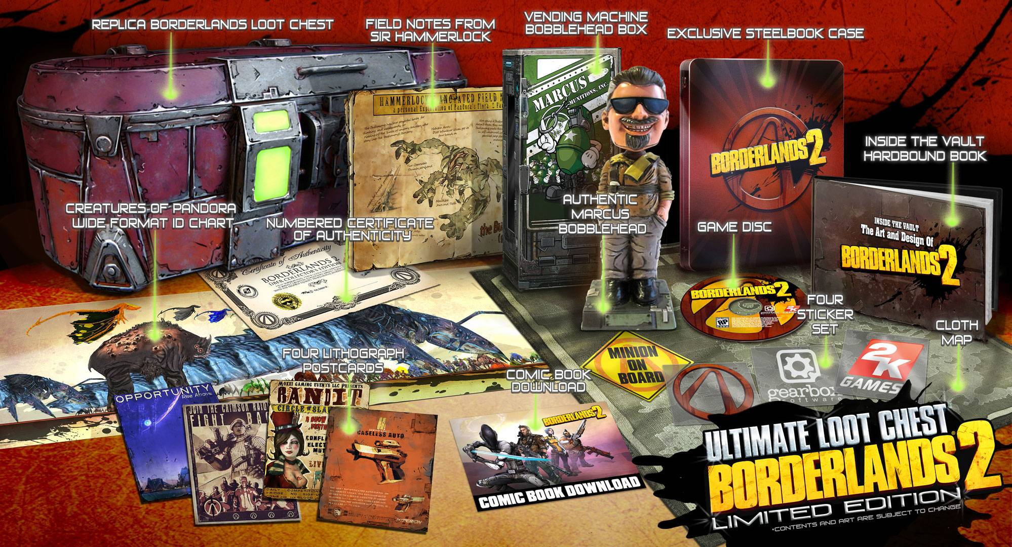 Borderlands 2 Ultimate Vault Hunter Edition Revealed!