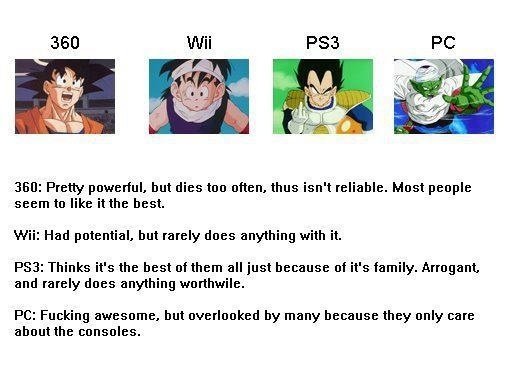 Video Games. Yeah.