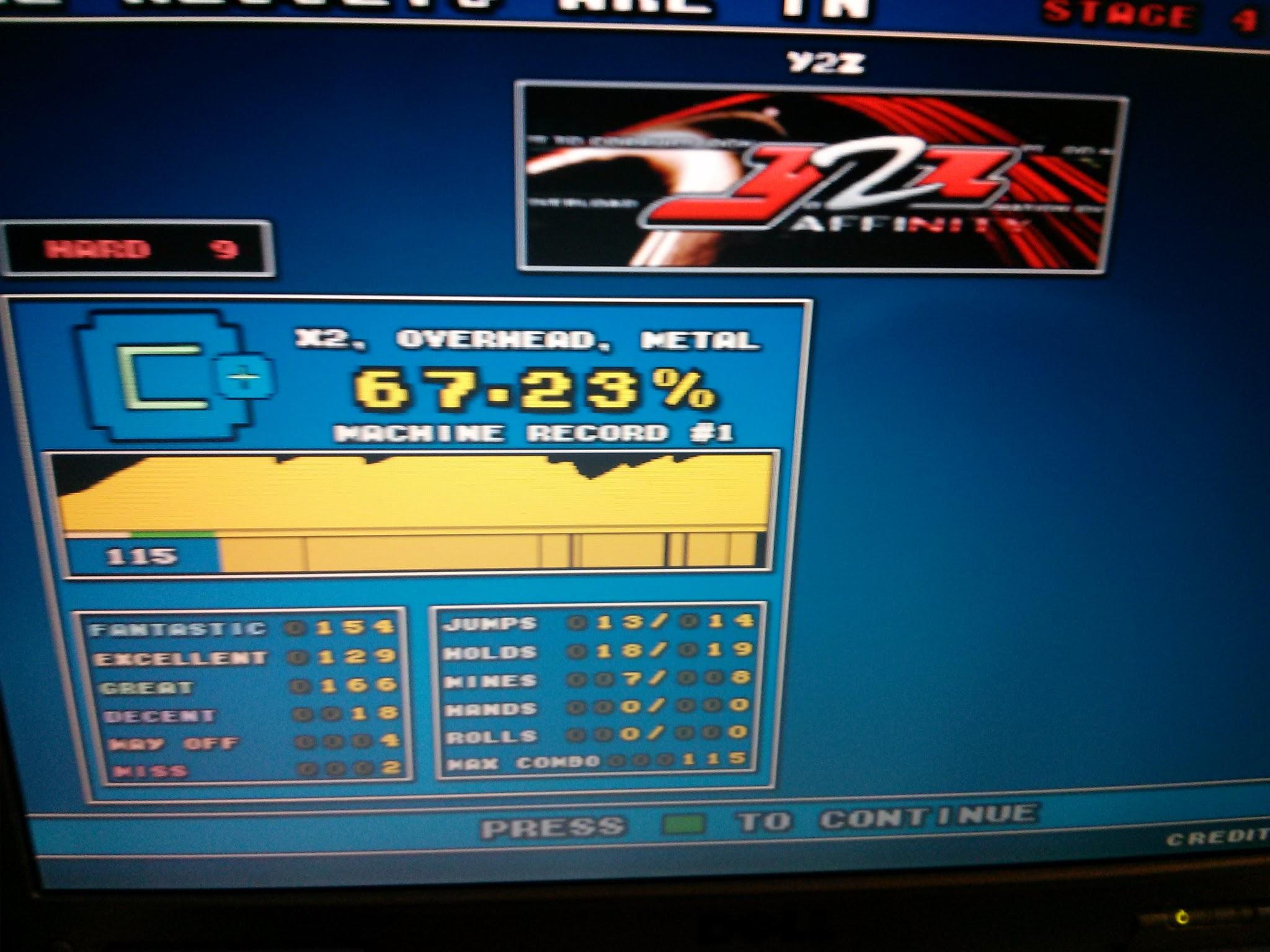 DDR Scores 12-12-12 16